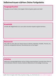 SMART Ziele setzen mit der Farbpalette - einer Zeitmanagement-Methode von Dr. Martin Krengel
