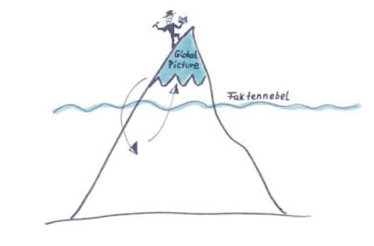 Das-Wesentliche-im-Blick-behalten-Prioritaeten-setzen-Zeit-management-Aufmerksamkeit-fokussiert-lenken-Dr-Martin-Krengel.jpg