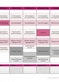 Wochenplan Beispiel Berufstätige