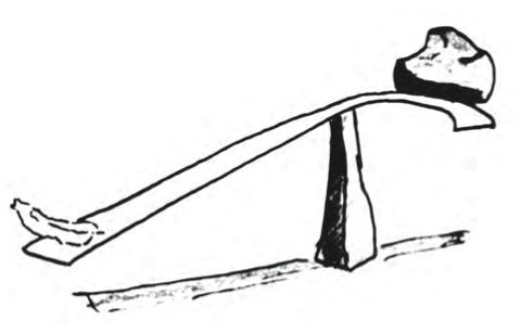 Pareto-Prinzip Hebelwirkung