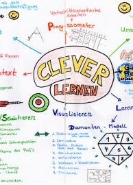 Mindmap-Beispiel zum Thema Lernen lernen