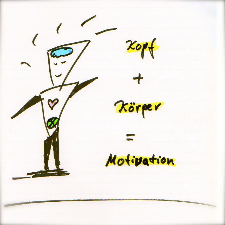 What is motivation? » Martin Krengel