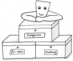 kategorien f r mehr ordnung 6 geniale tipps. Black Bedroom Furniture Sets. Home Design Ideas