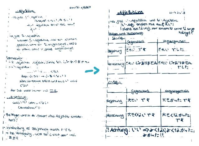 Notizen machen und Skripte sinnvoll strukturieren