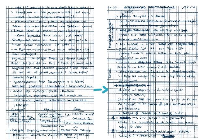 Mehr Ordnung in Notizen dank Hierarchien