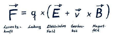 Physik Formeln auswendig lernen Teil 1