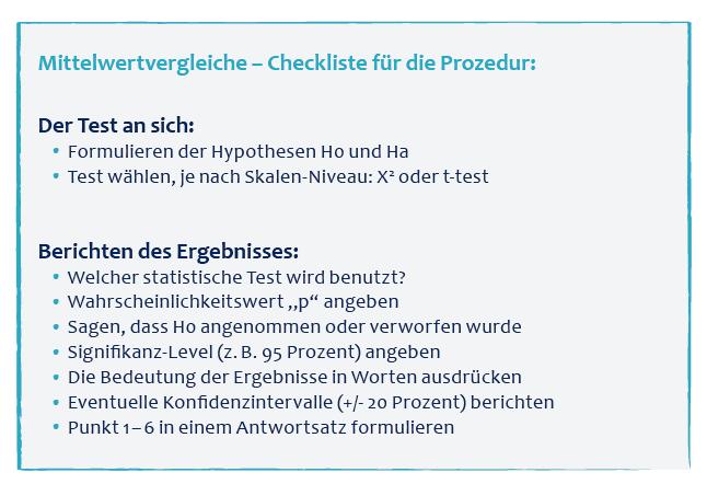 Prüfungsvorbereitung To Go - Checklisten für alle Prozesse und Analysen