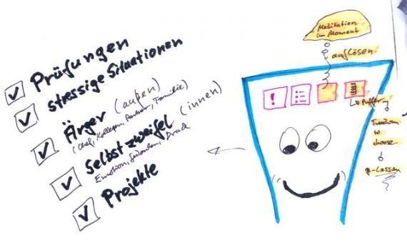 Lerne Meditation und Achtsamkeit um deine Innere Unruhe zu senken und gelassener zu werden - Dr Martin Krengel