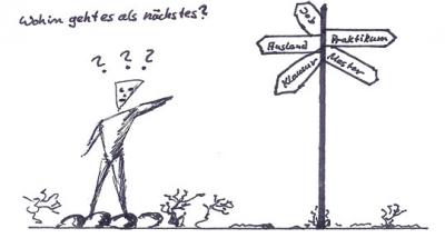 Erfolg im Studium - Worum geht es? - worauf kommt es an? - Wegweiser durchs Studium - Buch - Zeitmanagement - Selbstmanagement - Motivation - Selbstmotivation - Konzentration - Studium - Lernen - Ratgeber Dr. Martin Krengel
