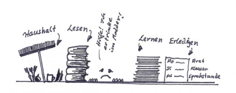 Erfolg im Studium - Worum geht es - worauf kommt es an?