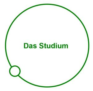 beginn-des-studiums-studienbeginn-erfolg-im-studium-richtig-studieren-gleich-vom-studienstart-an-Dr.-Martin-Krengel