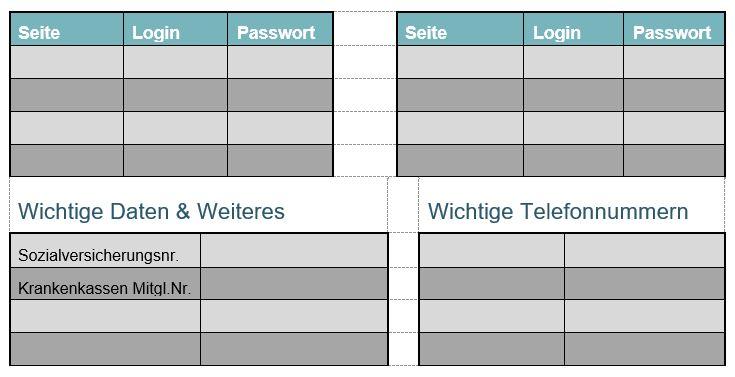 Passwortverzeichnis - Papierkram, Dateien und E-Mails - Ordnung und Organisation - Buch - Zeitmanagement - Selbstmanagement - Motivation - Selbstmotivation - Konzentration - Studium - Lernen - Ratgeber Dr. Martin Krengel