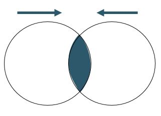 Zielharmonie - Prokrastination - Aufschieberitis - Buch - Zeitmanagement - Selbstmanagement - Motivation - Konzentration - Studium - Lernen - Ratgeber - Dr. Martin Krengel