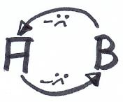 Zielkonflikte - Prokrastination - Aufschieberitis - Buch - Zeitmanagement - Motivation - Selbstmotivation - Konzentration - Studium - Lernen - Ratgeber Dr. Martin Krengel