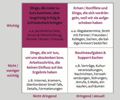 Transaktionskosten senken-Dr Martin Krengel