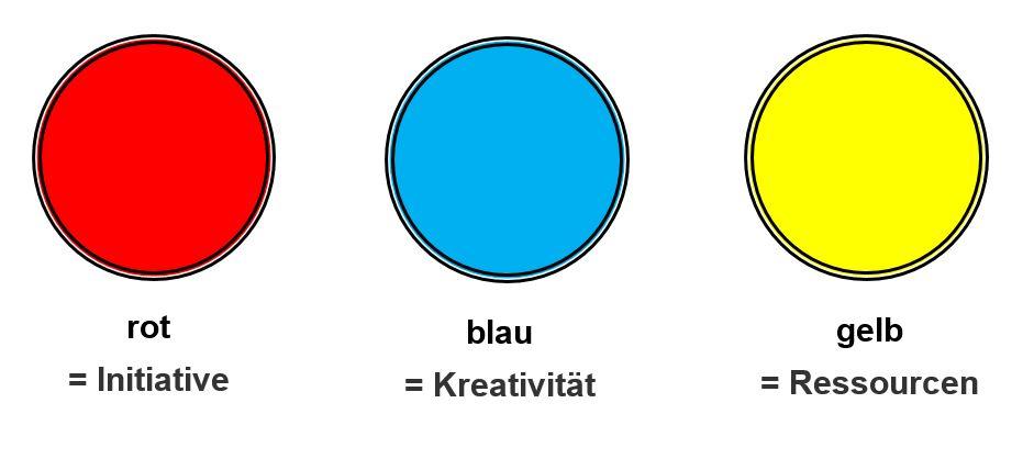 farbpalette-kreativ-probleme-loesen-mit-proaktivitaet-eigeninitative-ressourcen-und-vertrauen-loest-du-krisen-und-erlangst-erfolg-dr.-martin-krengel