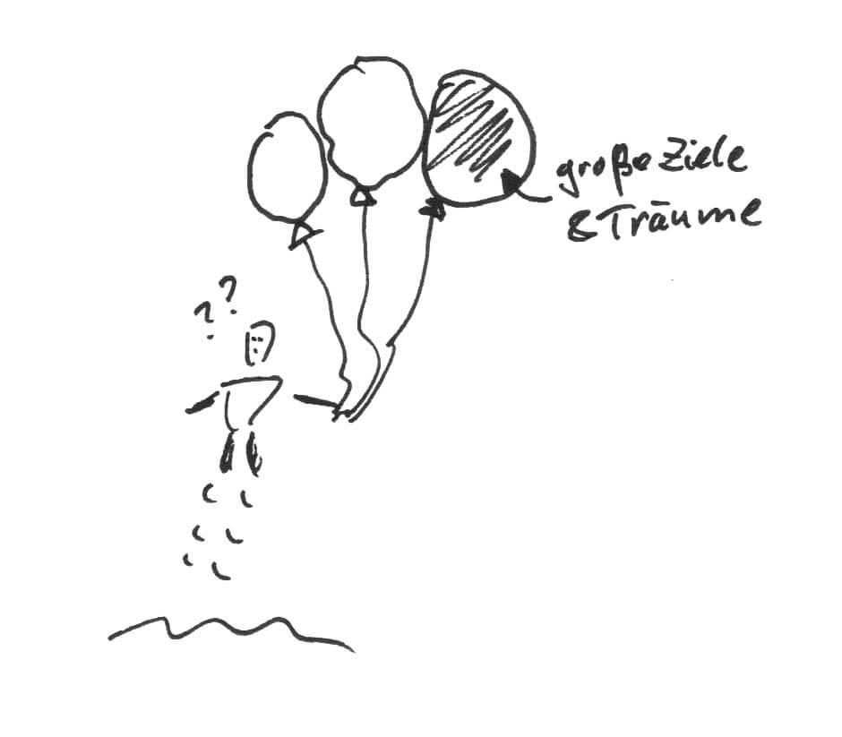 Motivation und Selbstmotivation von Dr Martin Krengel - Luftballons.jpg
