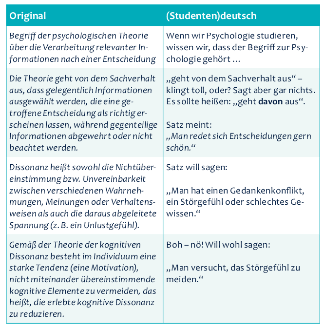 schneller-lese-schwierige-Texte-besser-verstehen-Informationen-erfassen-Dr-Martin-Krengel