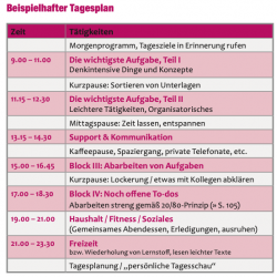 Tagesplan Vorlage zum Ausdrucken Tagesplaner Beispiele und Tipps von Dr. Martin Krengel2
