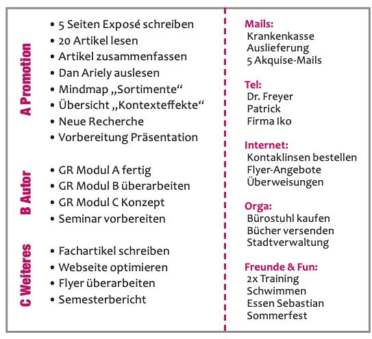 Tagesplan Vorlage zum Ausdrucken Tagesplaner Beispiele und Tipps von Dr. Martin Krengel3