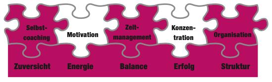 Wochenplan erstellen - wichtige Methoden fur den perfekte Wochenplan - Tagesplan-Monatsplan - Vorlagen fuer die perfekte Woche von Dr. Martin Krengel