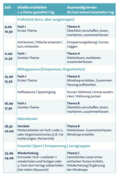 Konzentration steigern mit den richtigen Konzentrations-Techniken - Tageplan Beispiel von Dr. Martin Krengel