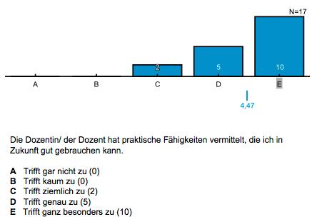 Speed Reading Seminar - Erfahrungsbericht-Bewertung von Dr Martin Krengel an der Uni Passau.png
