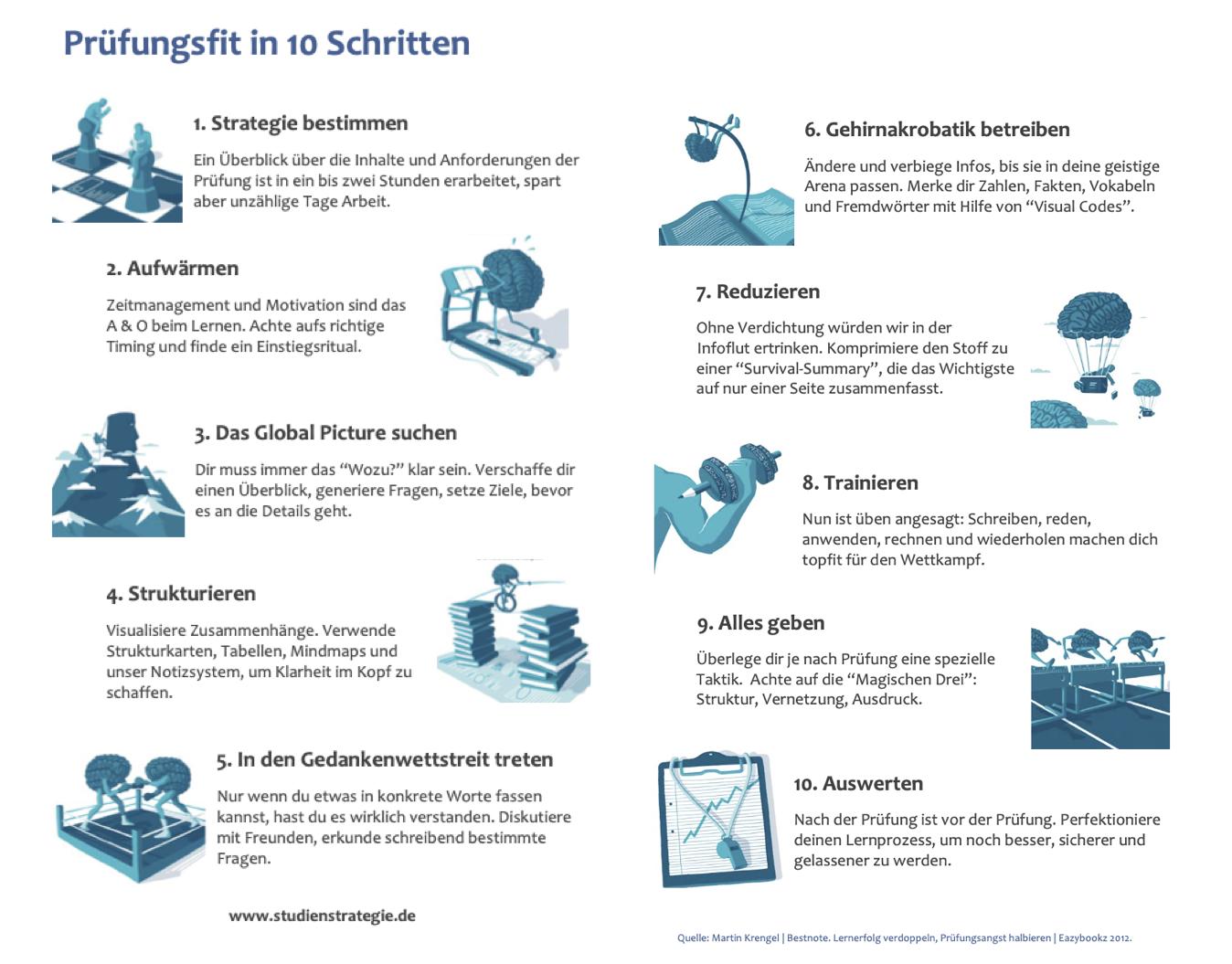 Lernposter aus dem Bestnoten-Kurs von Dr Martin Krengel